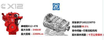 【动力链更可靠高效】1.康明斯最新X12发动机,基于成熟平台融合三大新技术,实现系统升级; 2.通过模块化设计,降低零部件数量及重量,更加可靠,更加省油; 3.采埃孚16档变速箱,传动效率99.5%,单中间轴+行星齿轮机构更符合泵送切换工况,可靠性更高; 4.火神山全民监工7天6夜不停机。